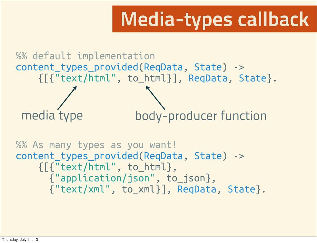 %% default implementation content_types_provide...