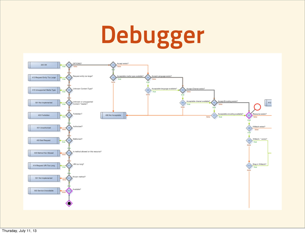 Debugger It's nice to know where your errors ar...