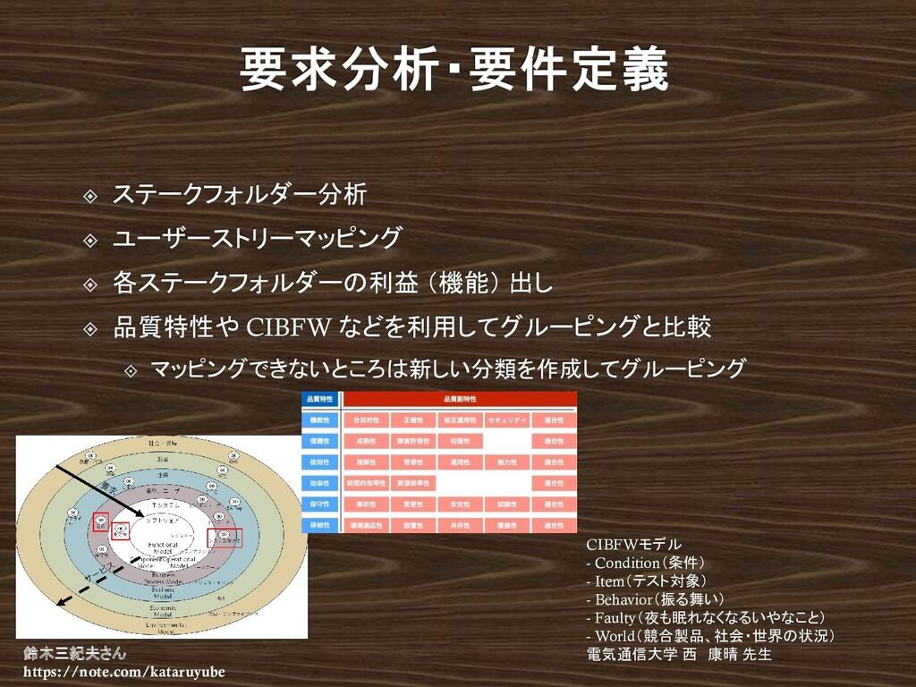 鈴木三紀夫さん https://note.com/kataruyube CIBFWモデル - ...