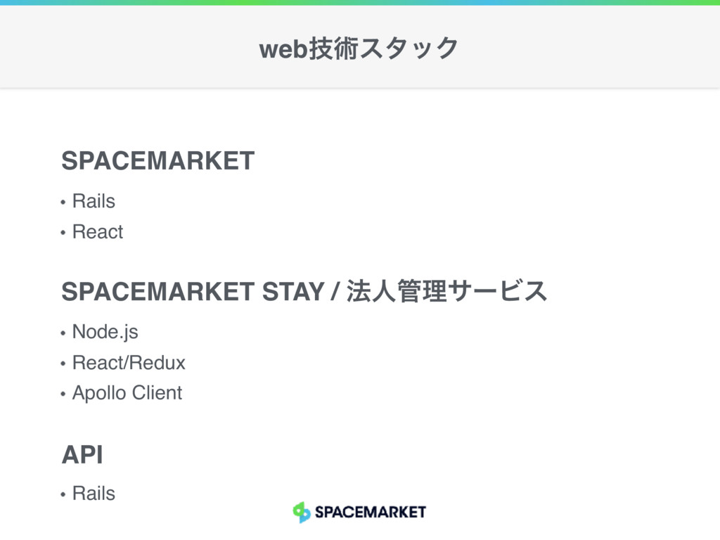 Rails React SPACEMARKET Node.js React/Redux Apo...