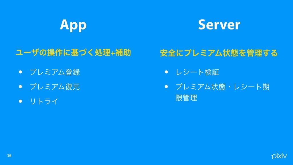 App • ϓϨϛΞϜొ • ϓϨϛΞϜ෮ݩ • ϦτϥΠ Server • Ϩγ...