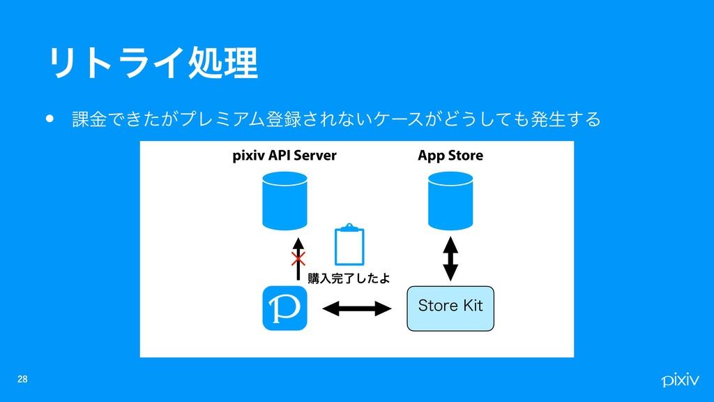 ϦτϥΠॲཧ 4UPSF,JU App Store pixiv API Serve...
