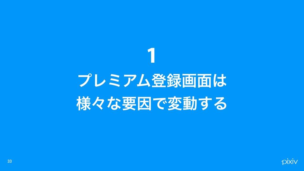 1 ϓϨϛΞϜొը໘ ༷ʑͳཁҼͰมಈ͢Δ