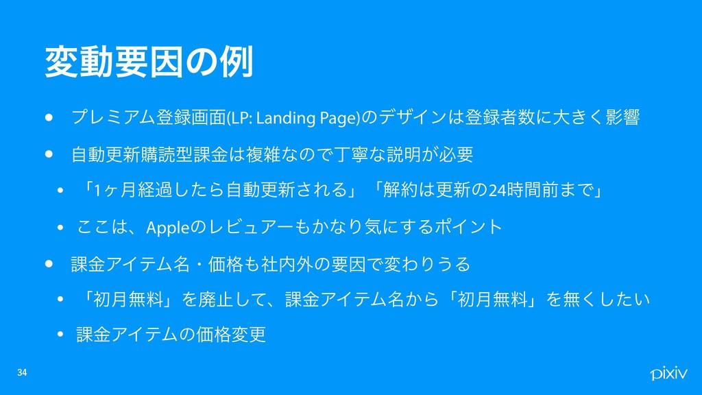 • ϓϨϛΞϜొը໘(LP: Landing Page)ͷσβΠϯొऀʹେ͖͘Өڹ •...