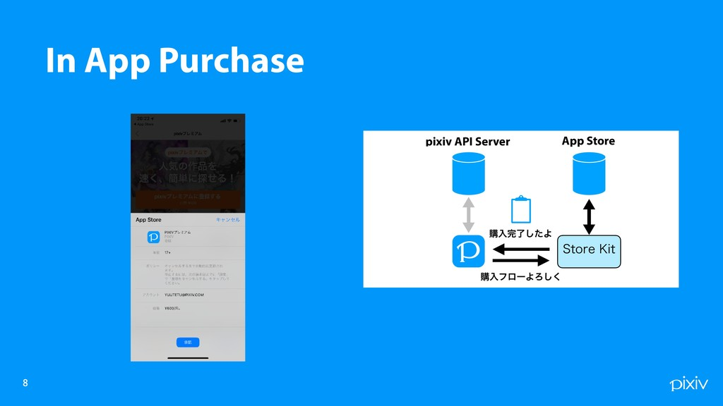 In App Purchase 4UPSF,JU App Store pixiv A...