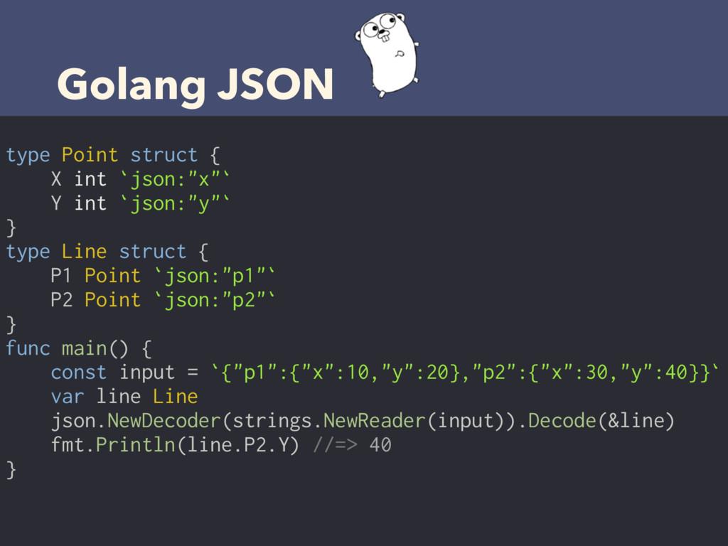 "Golang JSON type Point struct { X int `json:""x""..."