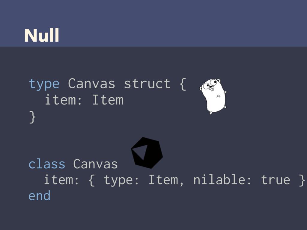 Null type Canvas struct { item: Item } class Ca...