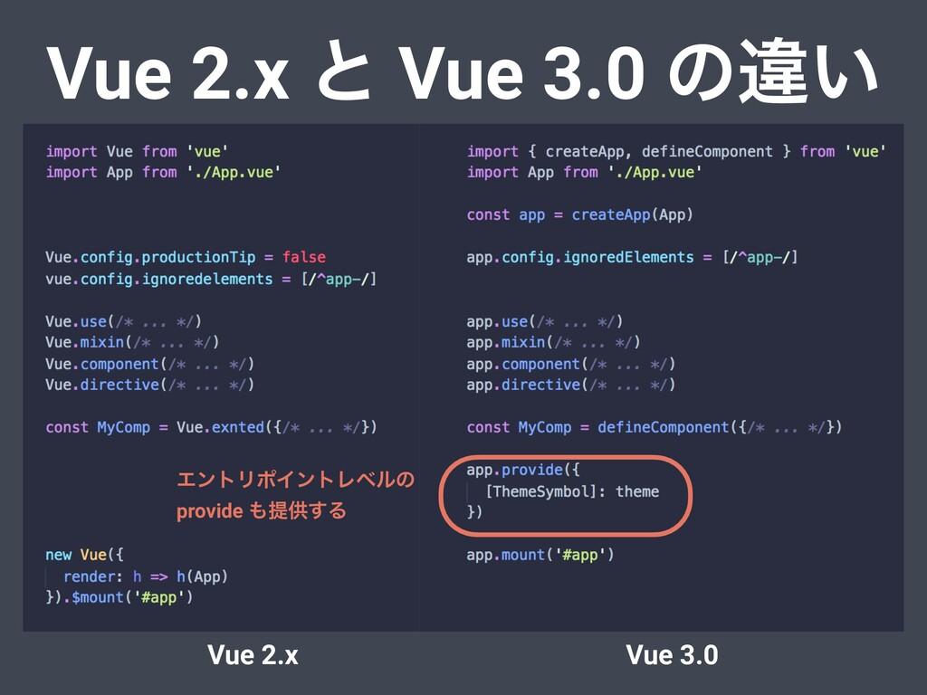Vue 2.x ͱ Vue 3.0 ͷҧ͍ Vue 2.x Vue 3.0 ΤϯτϦϙΠϯτϨ...
