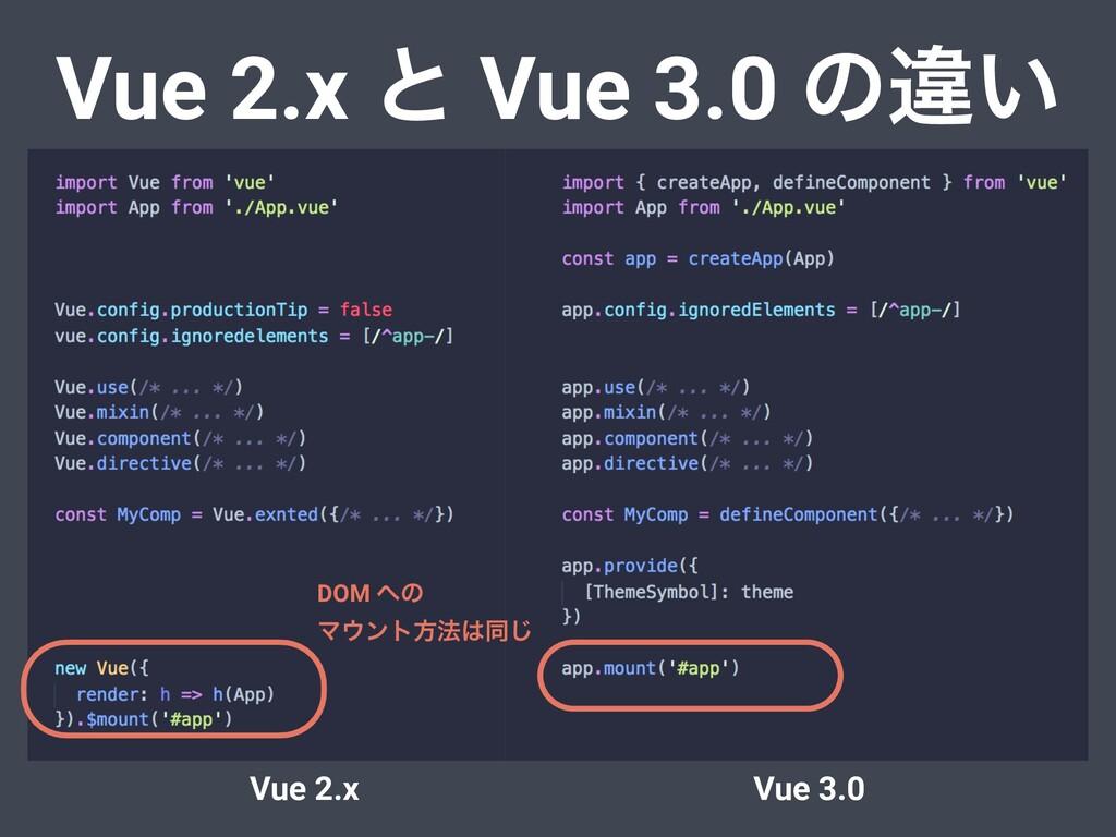 Vue 2.x ͱ Vue 3.0 ͷҧ͍ Vue 2.x Vue 3.0 DOM ͷ Ϛ...