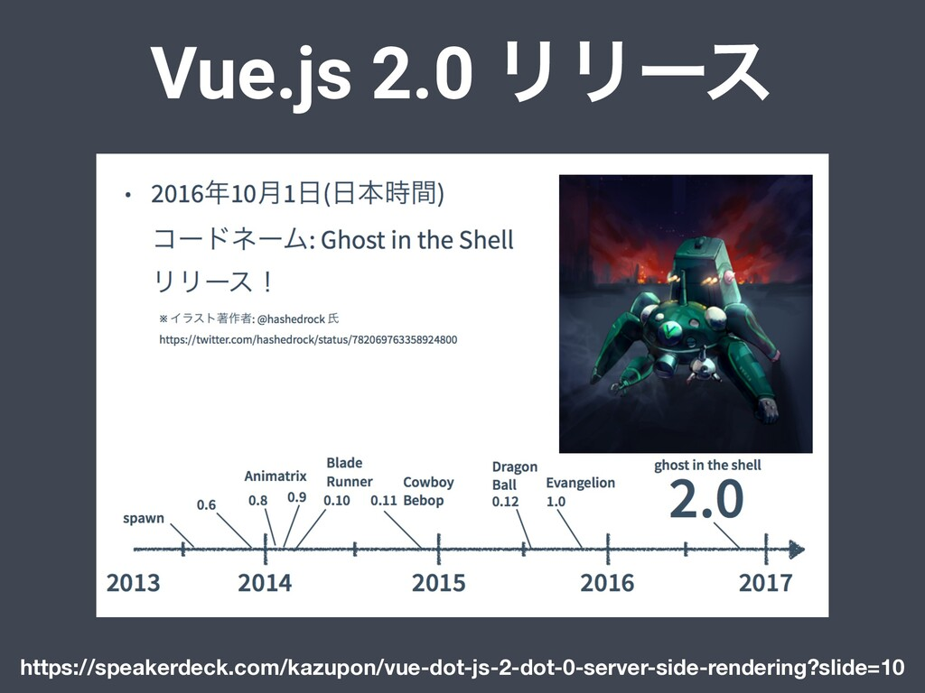 Vue.js 2.0 ϦϦʔε https://speakerdeck.com/kazupon...