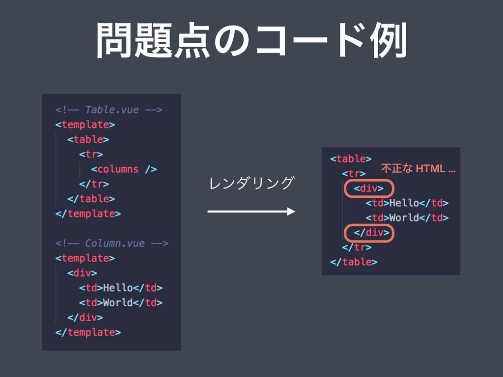 ͷίʔυྫ ෆਖ਼ͳ HTML … ϨϯμϦϯά