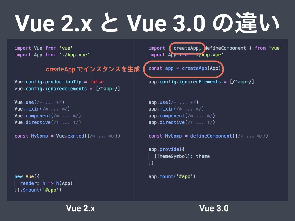 Vue 2.x ͱ Vue 3.0 ͷҧ͍ Vue 2.x Vue 3.0 createApp...