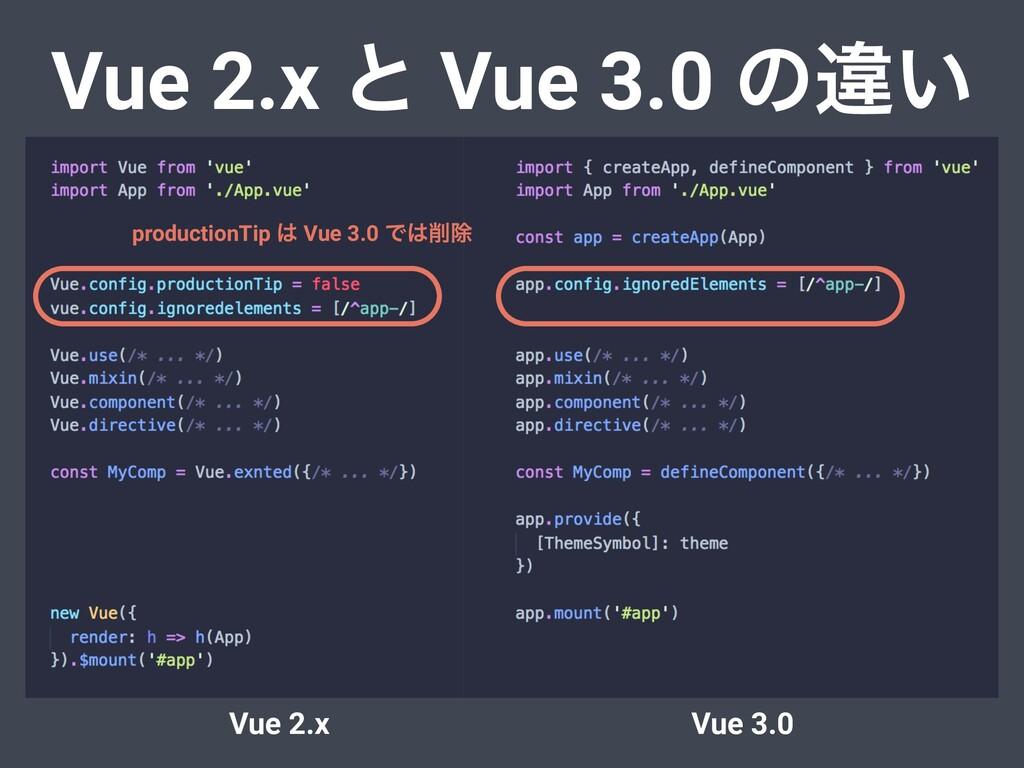Vue 2.x ͱ Vue 3.0 ͷҧ͍ Vue 2.x Vue 3.0 productio...