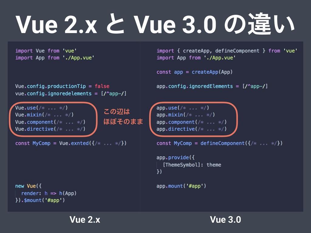 Vue 2.x ͱ Vue 3.0 ͷҧ͍ Vue 2.x Vue 3.0 ͜ͷล ΄΅ͦͷ...