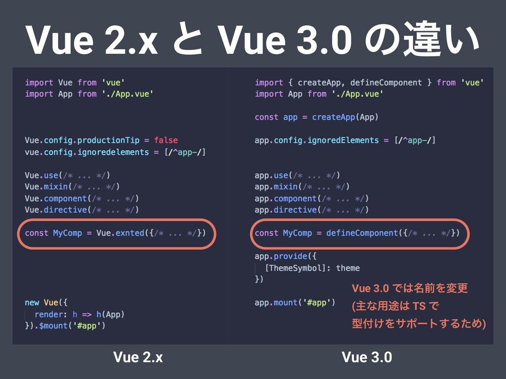 Vue 2.x ͱ Vue 3.0 ͷҧ͍ Vue 2.x Vue 3.0 Vue 3.0 Ͱ...
