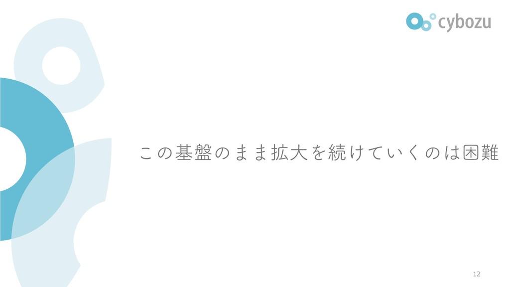 ͜ͷج൫ͷ··֦େΛଓ͚͍ͯ͘ͷࠔ 12