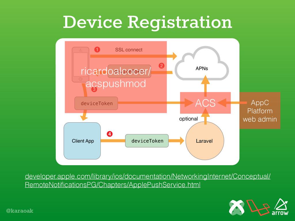 @karaoak Device Registration ricardoalcocer/ ac...