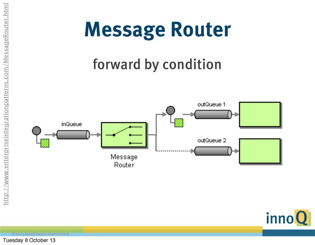 © 2013 innoQ Deutschland GmbH Message Router fo...
