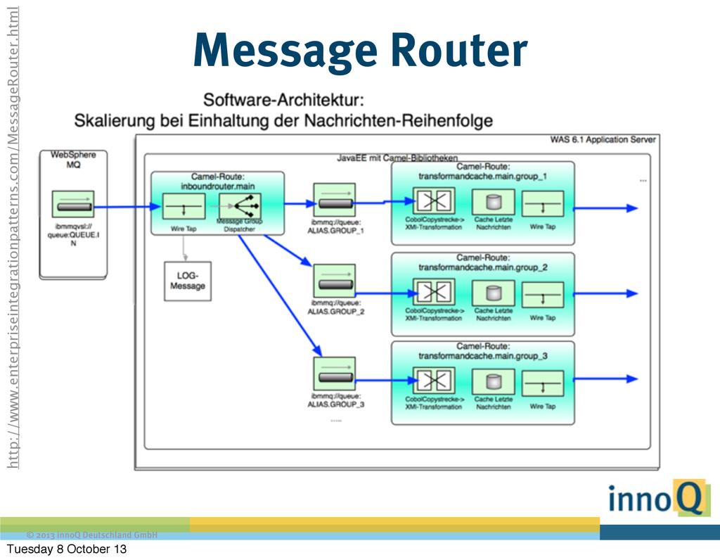 © 2013 innoQ Deutschland GmbH Message Router ht...