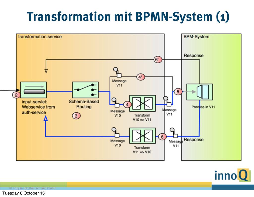 © 2013 innoQ Deutschland GmbH Transformation mi...