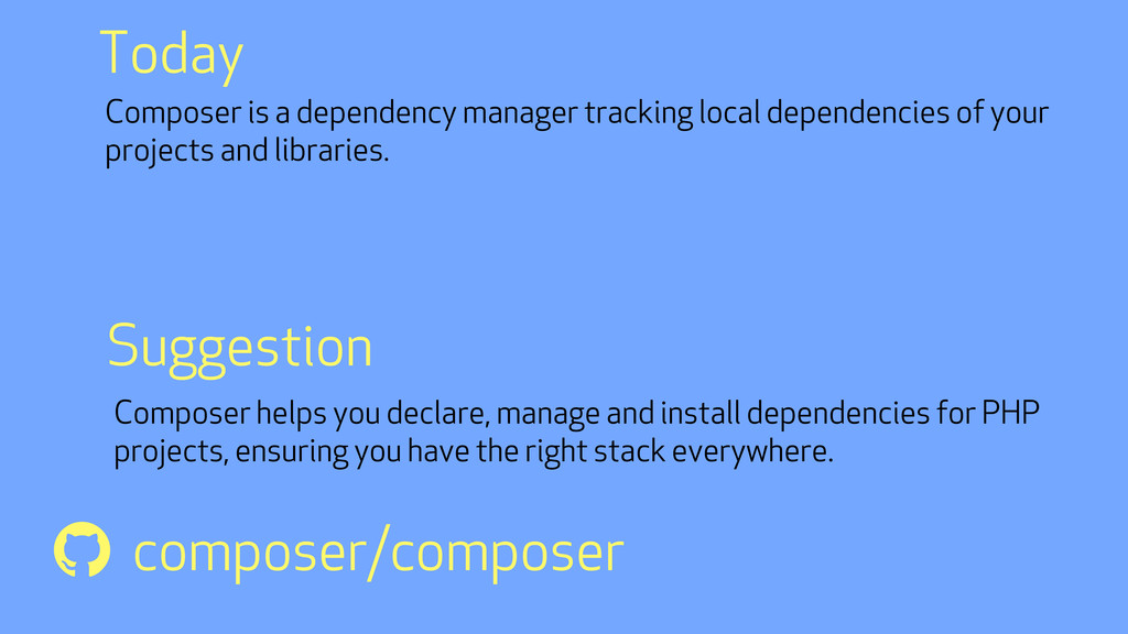 Composer is a dependency manager tracking local...