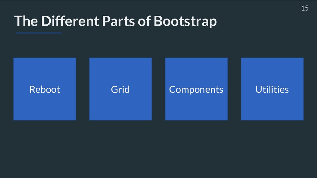 The Different Parts of Bootstrap 15 Reboot Grid...