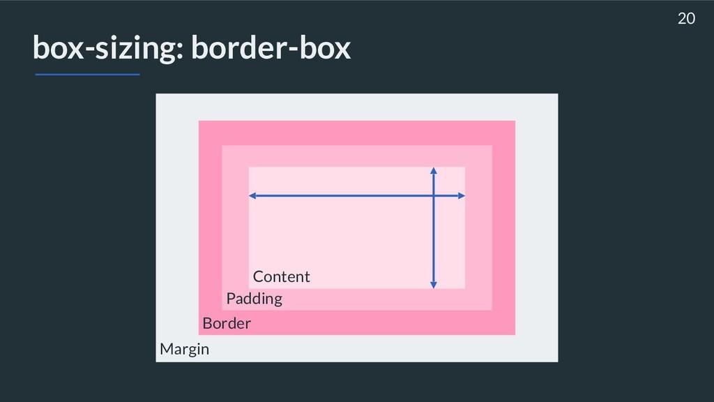 box-sizing: border-box 20 Margin Border Padding...