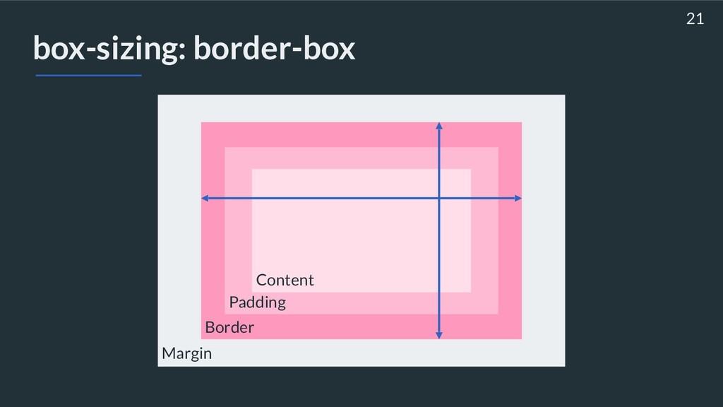 box-sizing: border-box 21 Margin Border Padding...