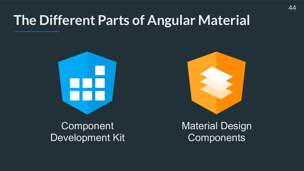The Different Parts of Angular Material 44 Comp...
