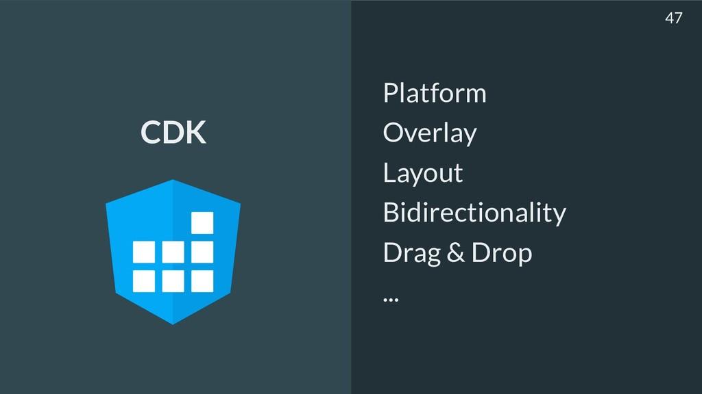 Platform Overlay Layout Bidirectionality Drag &...