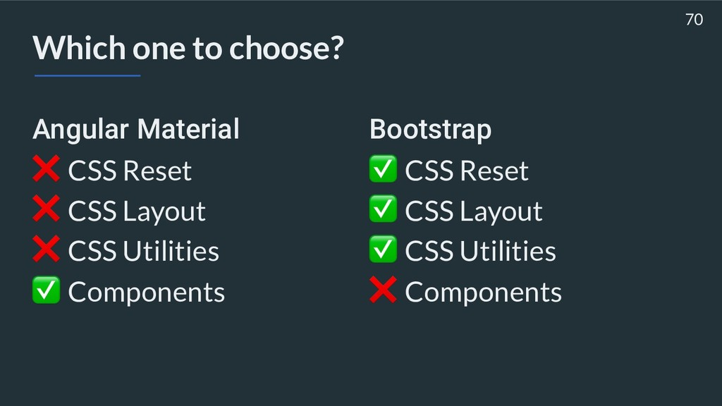 Which one to choose? Angular Material ❌ CSS Res...