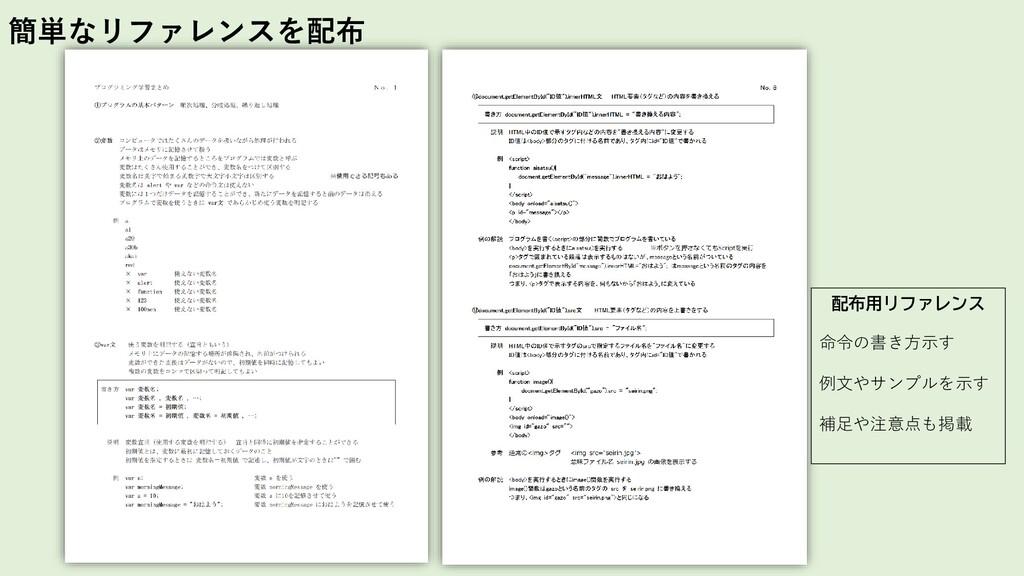 簡単なリファレンスを配布 配布用リファレンス 命令の書き方示す 例文やサンプルを示す 補足や注...