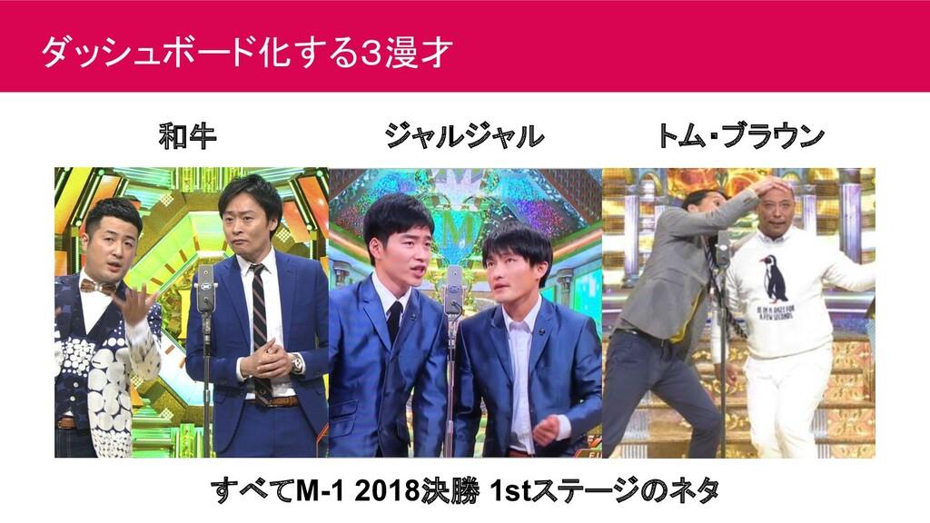 ダッシュボード化する3漫才 和牛 ジャルジャル トム・ブラウン すべてM-1 2018決勝 1...