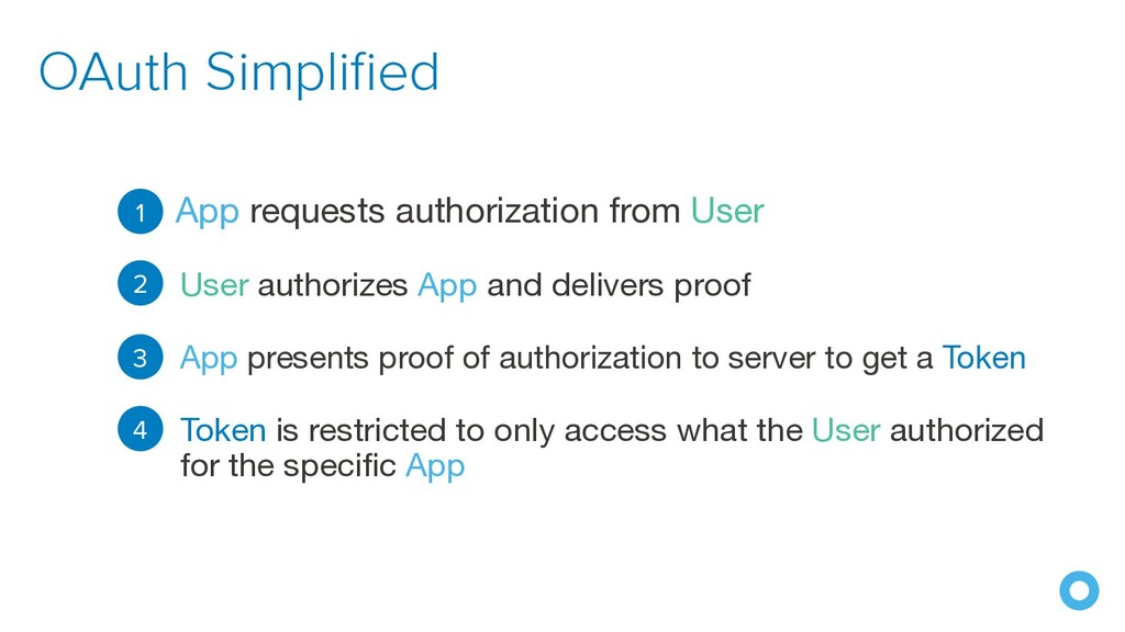 OAuth Simplified App requests authorization fro...