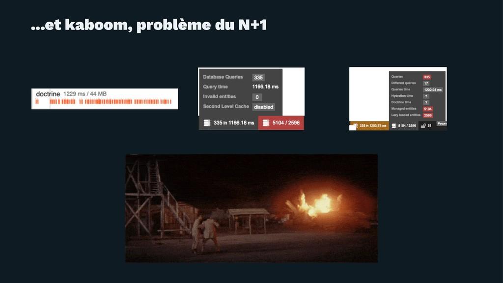 ...et kaboom, problème du N+1