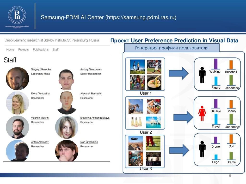 Samsung-PDMI AI Center (https://samsung.pdmi.ra...