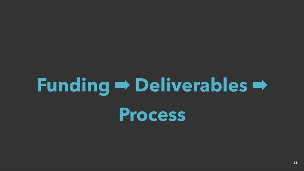 Funding ➡ Deliverables ➡ Funding ➡ Deliverables...