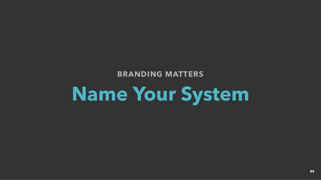 BRANDING MATTERS BRANDING MATTERS Name Your Sys...