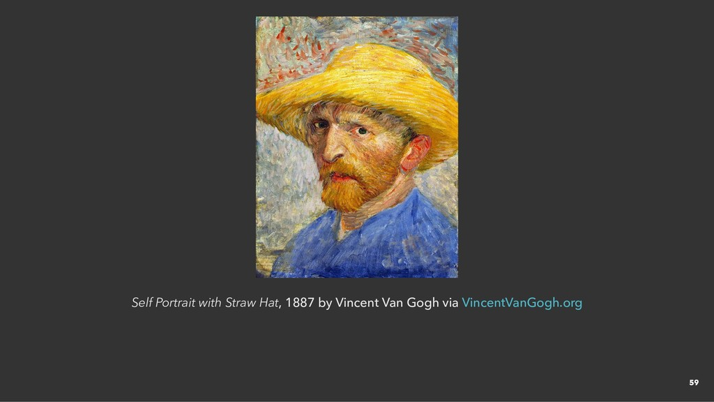 Self Portrait with Straw Hat, 1887 by Vincent V...