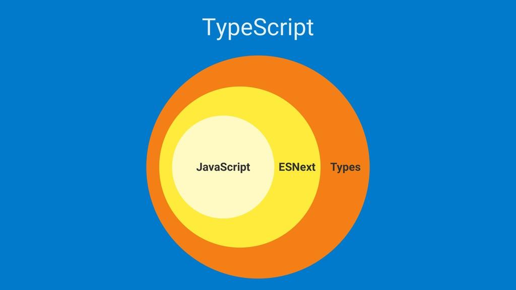 TypeScript JavaScript ESNext Types