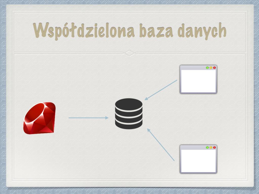 Współdzielona baza danych