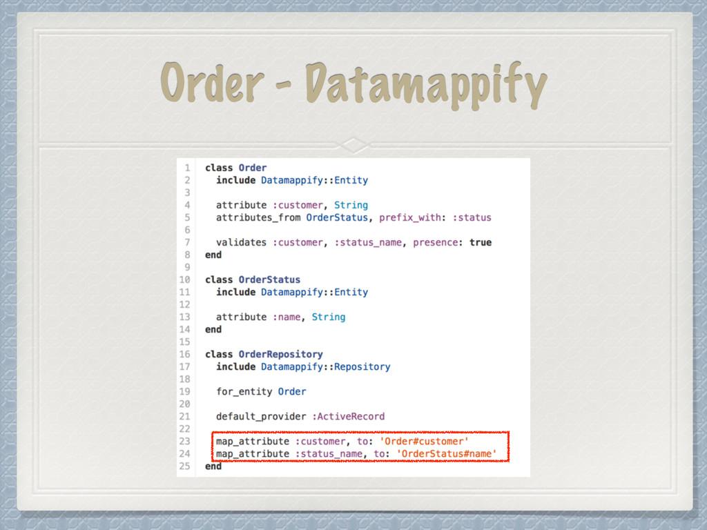 Order - Datamappify