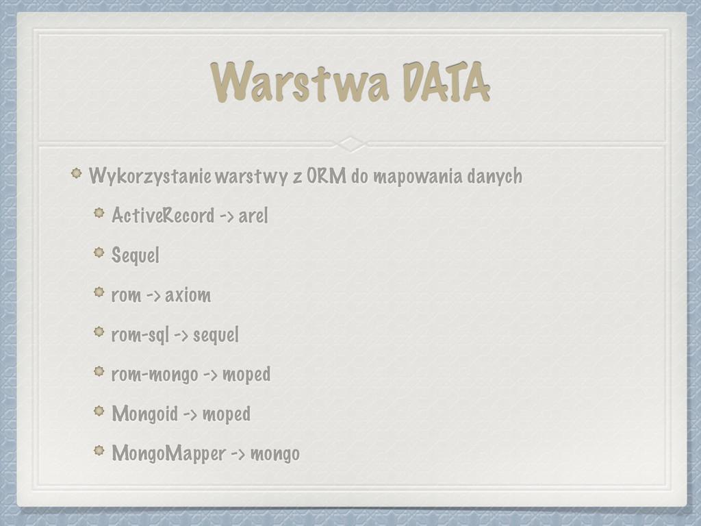 Warstwa DATA Wykorzystanie warstwy z ORM do map...
