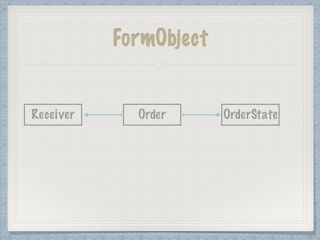 FormObject Order OrderState Receiver