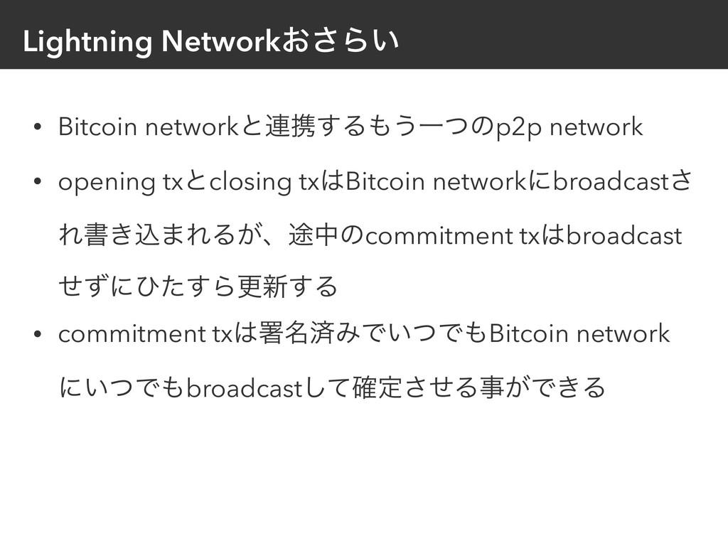 Lightning Network͓͞Β͍ • Bitcoin networkͱ࿈ܞ͢Δ͏Ұ...