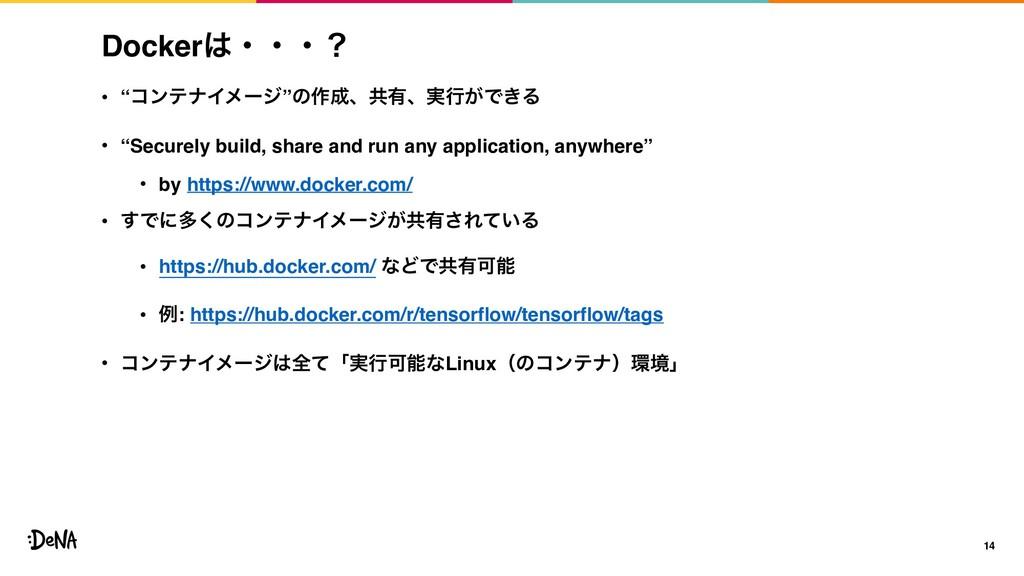 "Dockerɾɾɾʁ • ""ίϯςφΠϝʔδ""ͷ࡞ɺڞ༗ɺ࣮ߦ͕Ͱ͖Δ • ""Secure..."