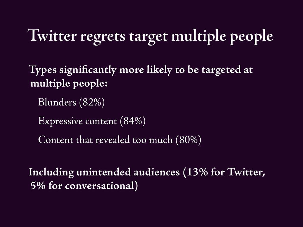 Twitter regrets target multiple people Types si...