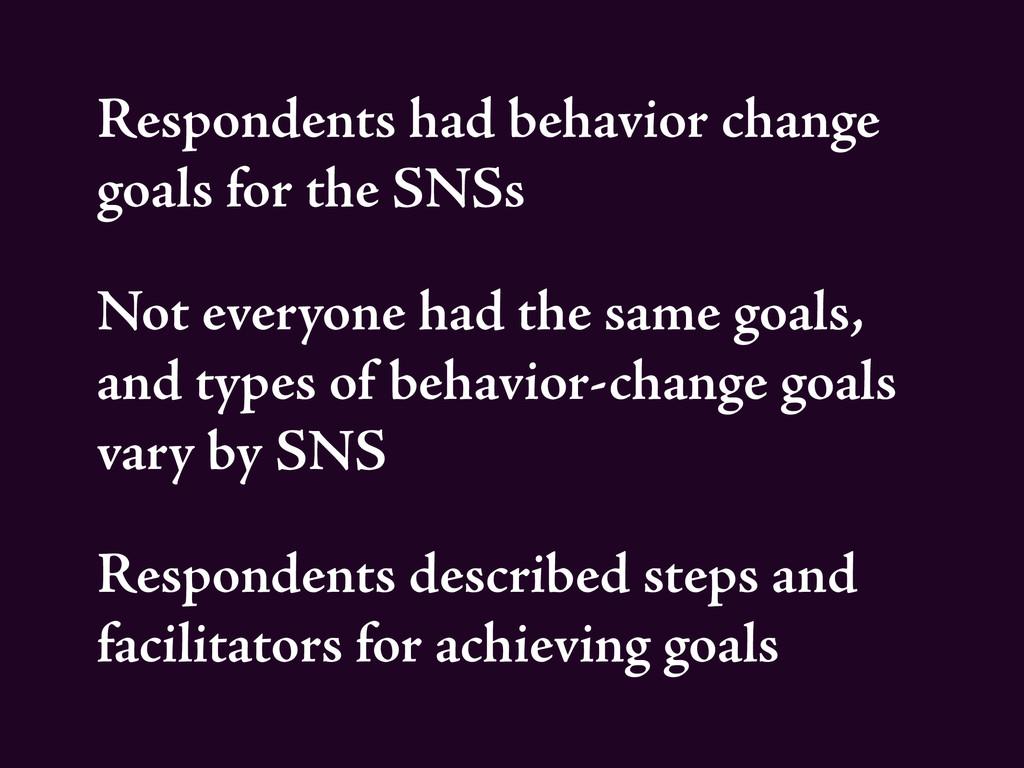 Respondents had behavior change goals for the S...