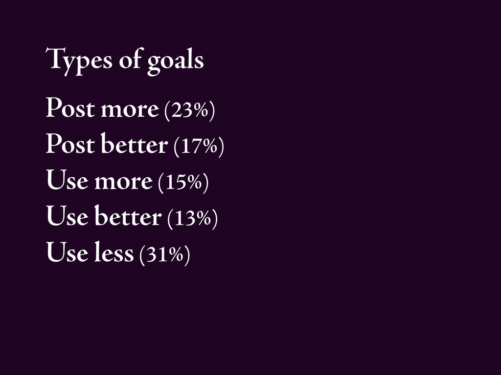 Types of goals Post more (23%) Post better (17%...