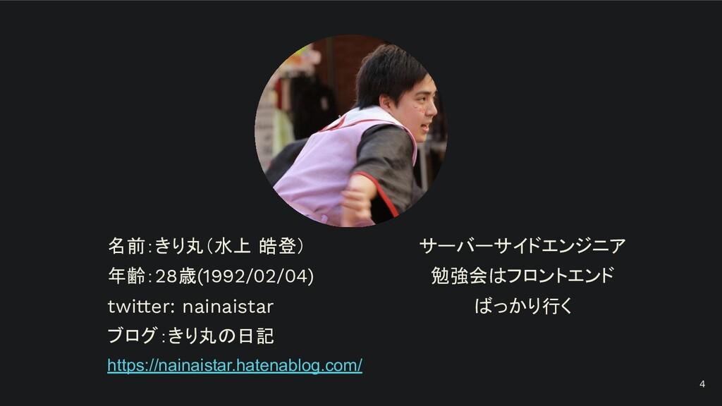 名前:きり丸(水上 皓登) 年齢:28歳(1992/02/04) twitter: naina...